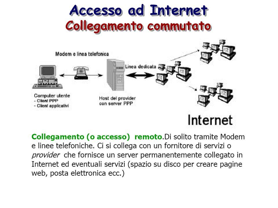 Accesso ad Internet Collegamento commutato Accesso ad Internet Collegamento commutato