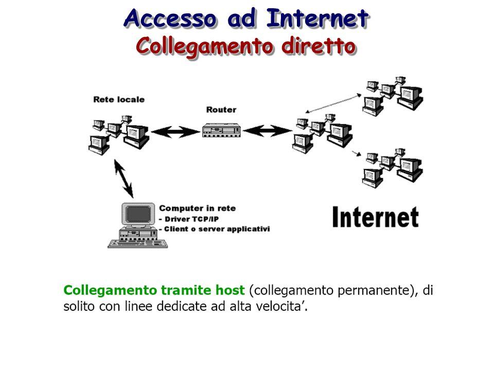 Accesso ad Internet Collegamento diretto Accesso ad Internet Collegamento diretto