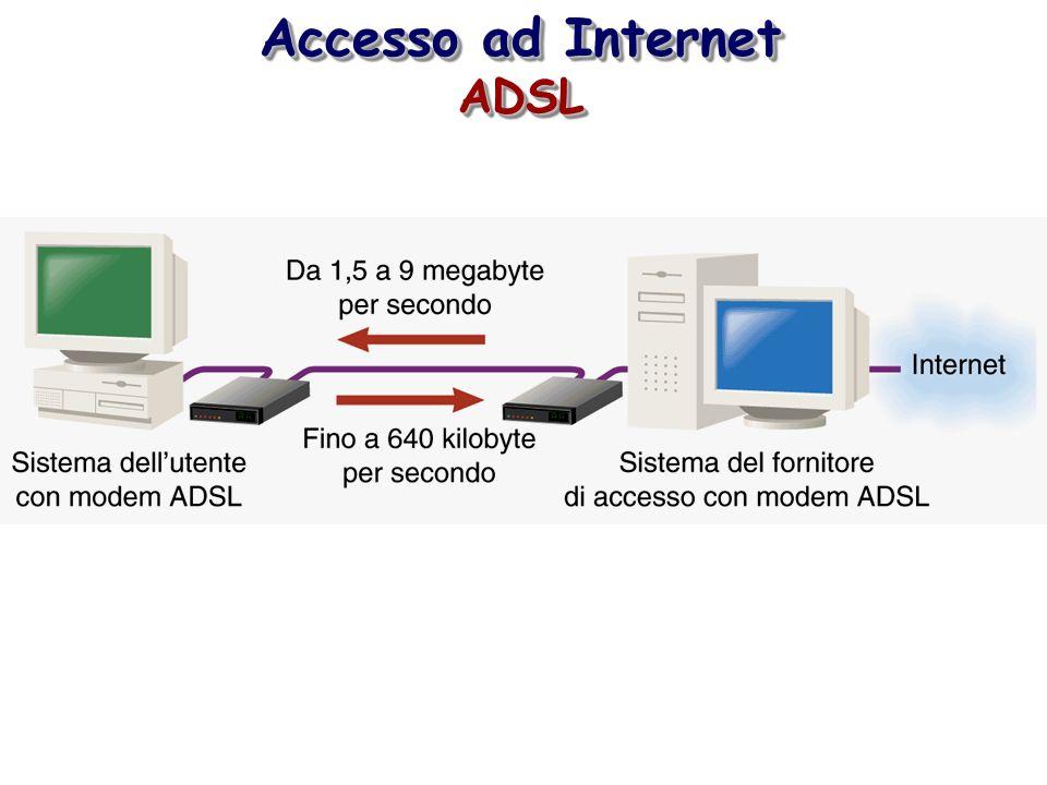 Accesso ad Internet ADSL ADSL