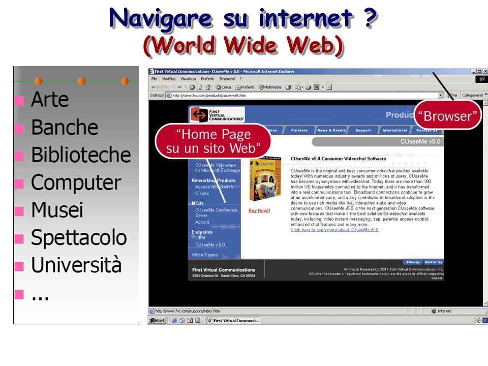 Navigare su internet ? (World Wide Web) Navigare su internet ? (World Wide Web)
