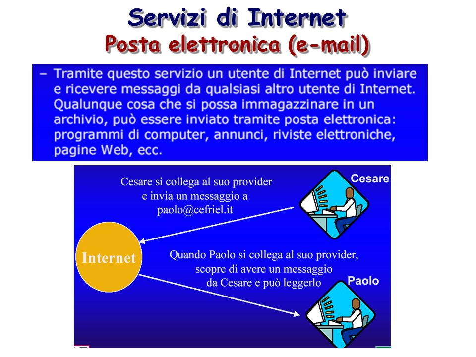 Servizi di Internet Posta elettronica (e-mail) Servizi di Internet Posta elettronica (e-mail)