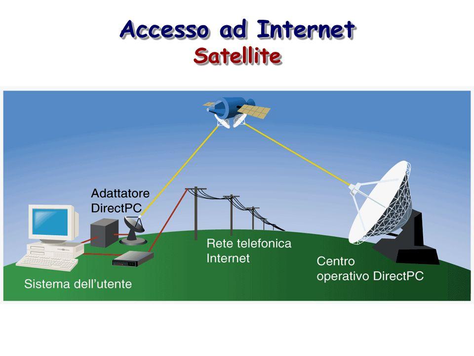 Satellite Satellite