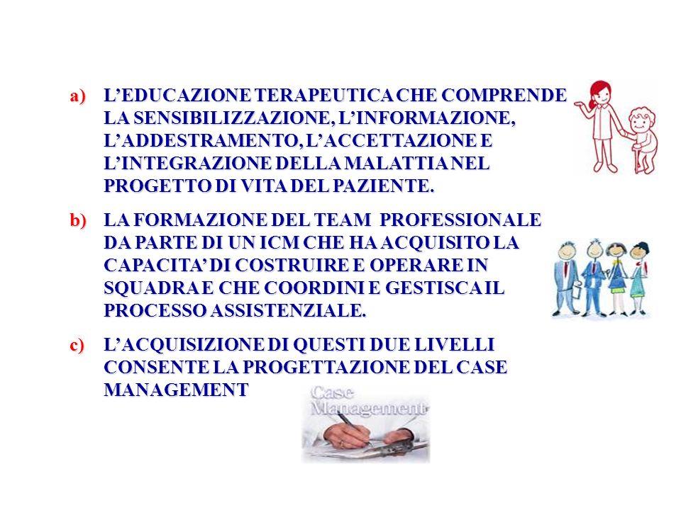 a)LEDUCAZIONE TERAPEUTICA CHE COMPRENDE LA SENSIBILIZZAZIONE, LINFORMAZIONE, LADDESTRAMENTO, LACCETTAZIONE E LINTEGRAZIONE DELLA MALATTIA NEL PROGETTO