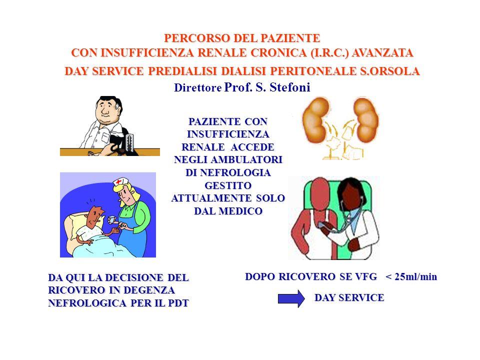 CAPDAPD HD IN DAY SERVICE INIZIA IL PERCORSO DELLA SCELTA: - EMODIALISI: CONFEZIONAMENTO FAV -DIALISI PERITONEALE: POSIZIONAMENTO CATETERE PERITONEALE POCO TEMPO!!!!!
