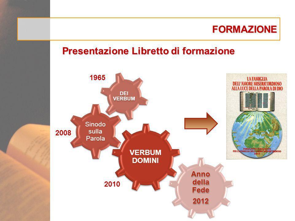 FORMAZIONE Presentazione Libretto di formazione VERBUM DOMINI Sinodo sulla Parola DEI VERBUM 1965 2008 2010 Anno della Fede 2012 Anno della Fede 2012