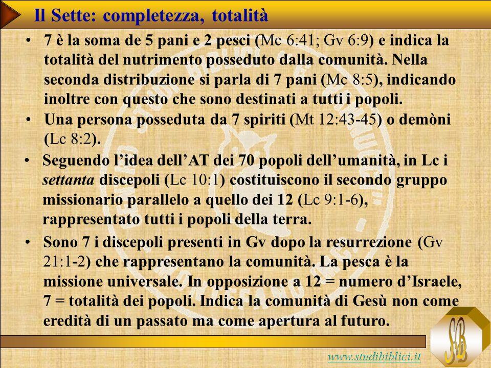 www.studibiblici.it 7 è la soma de 5 pani e 2 pesci (Mc 6:41; Gv 6:9) e indica la totalità del nutrimento posseduto dalla comunità.