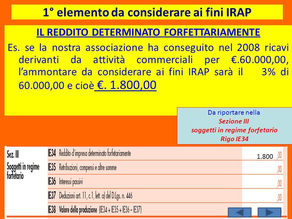 1° elemento da considerare ai fini IRAP IL REDDITO DETERMINATO FORFETTARIAMENTE Es. se la nostra associazione ha conseguito nel 2008 ricavi derivanti
