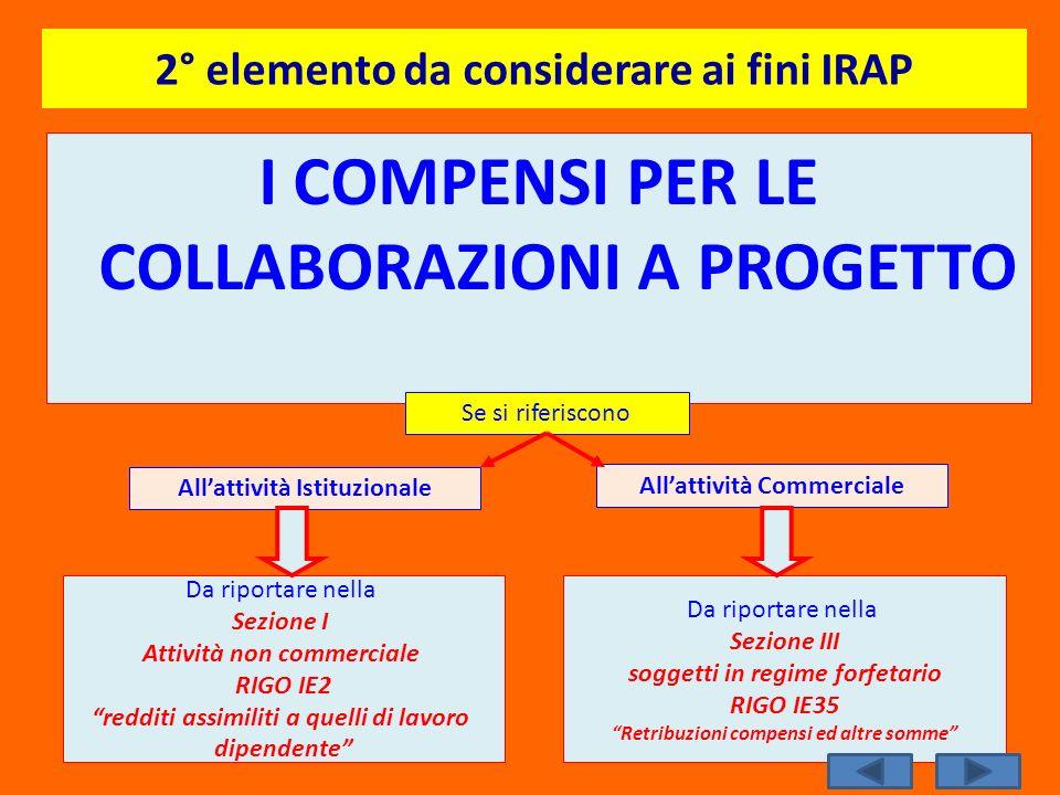 2° elemento da considerare ai fini IRAP I COMPENSI PER LE COLLABORAZIONI A PROGETTO Se si riferiscono Allattività Istituzionale Allattività Commercial