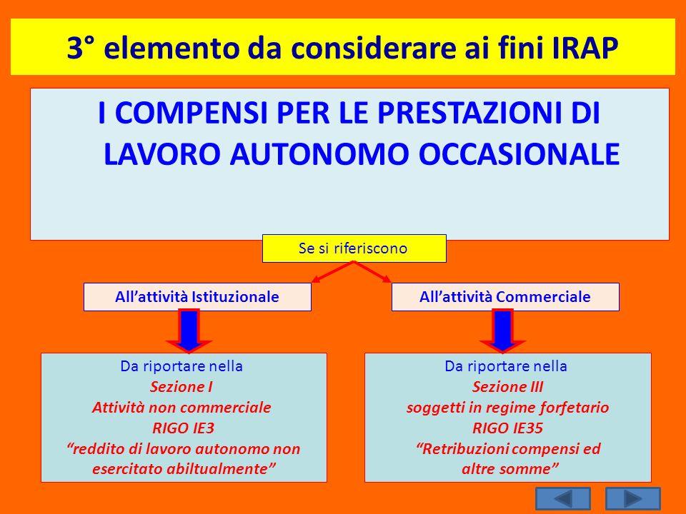 3° elemento da considerare ai fini IRAP I COMPENSI PER LE PRESTAZIONI DI LAVORO AUTONOMO OCCASIONALE Se si riferiscono Allattività IstituzionaleAllatt