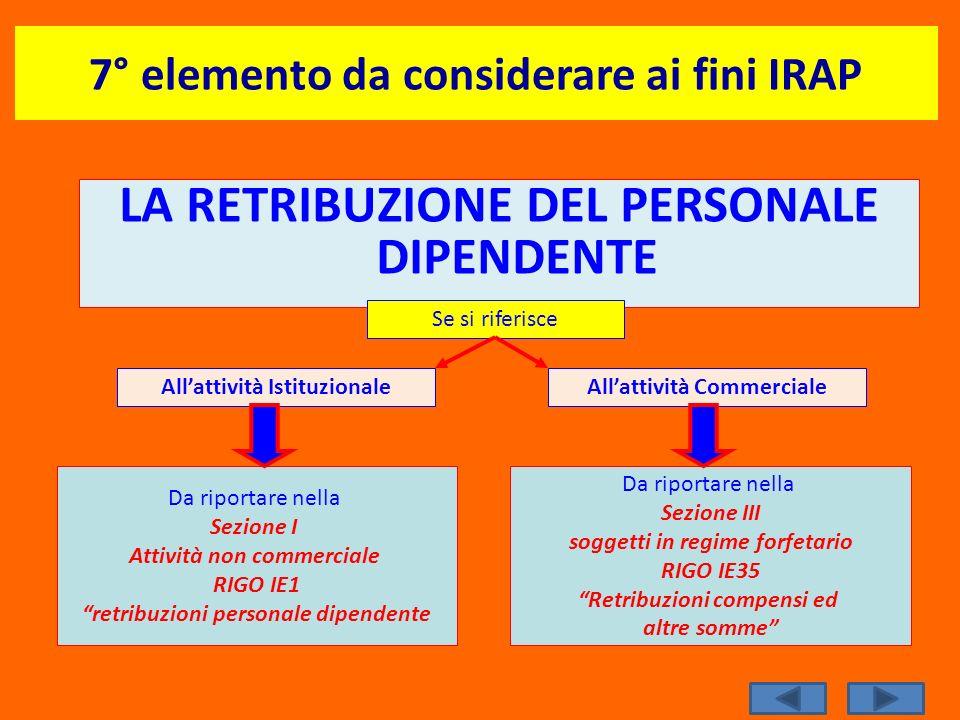 7° elemento da considerare ai fini IRAP LA RETRIBUZIONE DEL PERSONALE DIPENDENTE Se si riferisce Allattività IstituzionaleAllattività Commerciale Da r