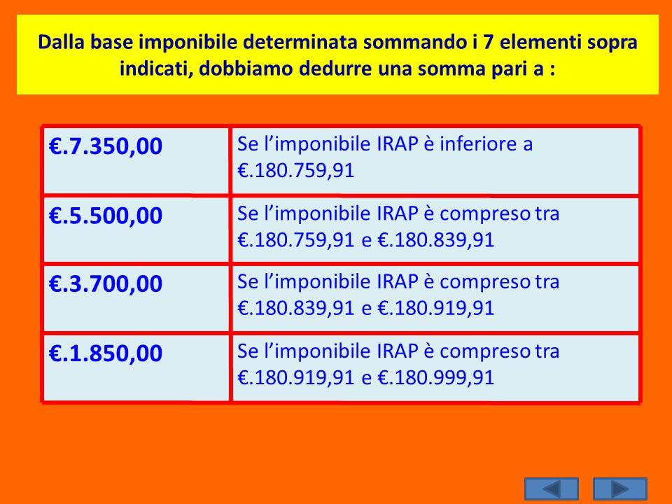 Dalla base imponibile determinata sommando i 7 elementi sopra indicati, dobbiamo dedurre una somma pari a : Se limponibile IRAP è compreso tra.180.919
