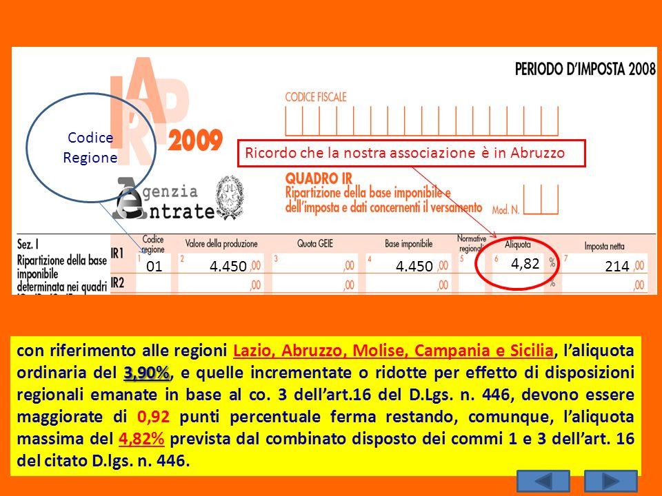 3,90% con riferimento alle regioni Lazio, Abruzzo, Molise, Campania e Sicilia, laliquota ordinaria del 3,90%, e quelle incrementate o ridotte per effe