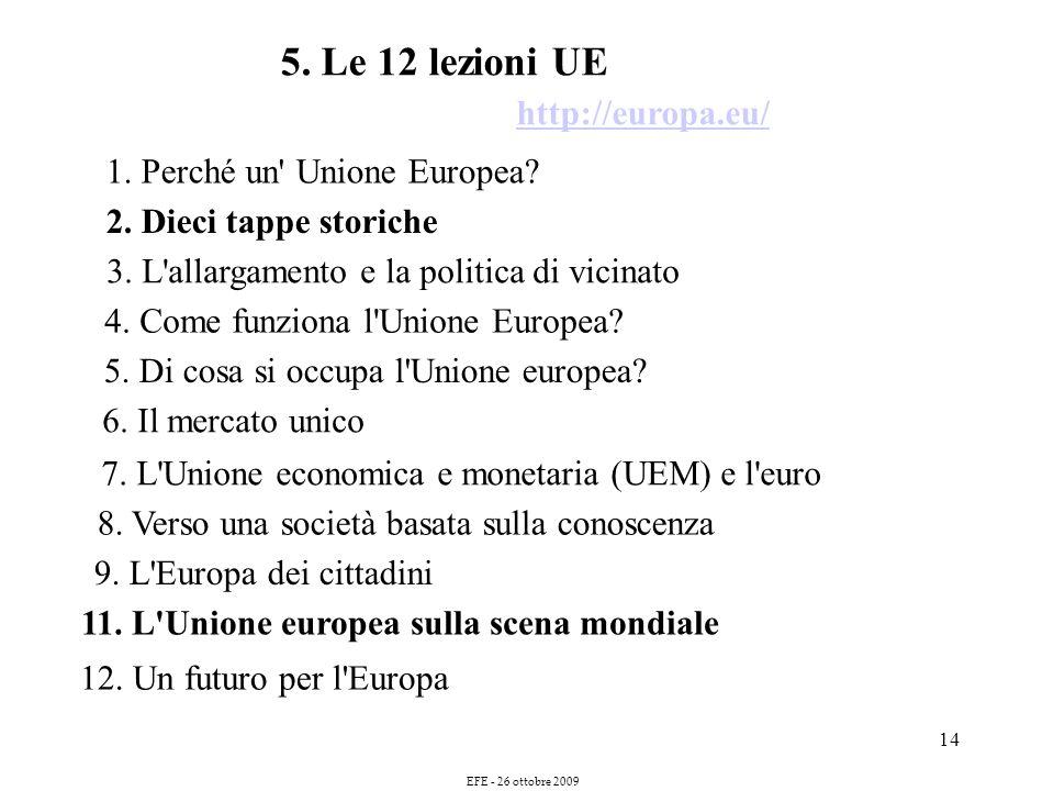 14 5. Le 12 lezioni UE http://europa.eu/ 1. Perché un Unione Europea.