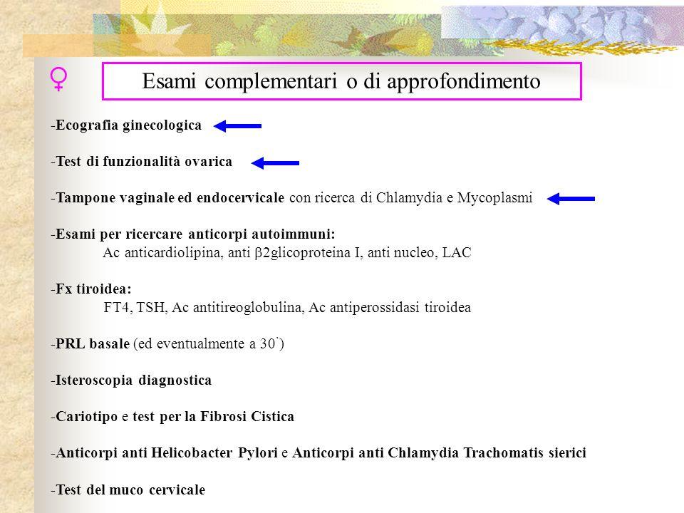 Esami complementari o di approfondimento -Ecografia ginecologica -Test di funzionalità ovarica -Tampone vaginale ed endocervicale con ricerca di Chlam