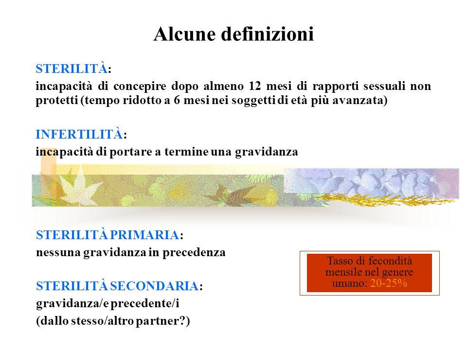Alcune definizioni STERILITÀ: incapacità di concepire dopo almeno 12 mesi di rapporti sessuali non protetti (tempo ridotto a 6 mesi nei soggetti di et