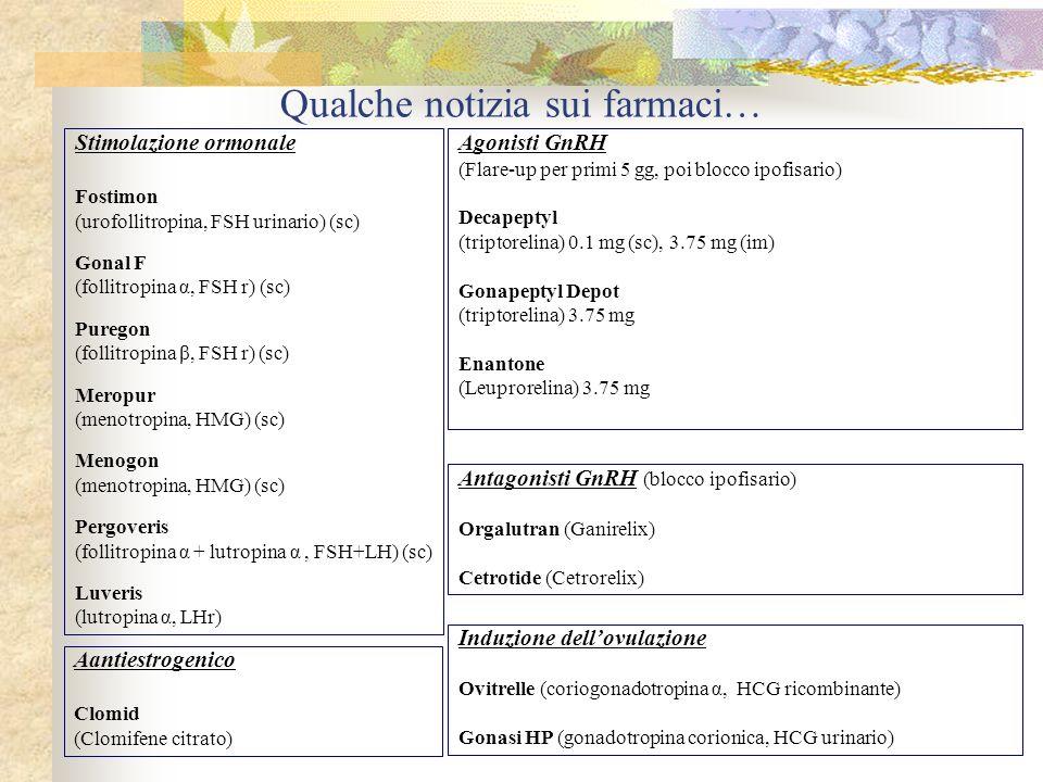 Qualche notizia sui farmaci… Stimolazione ormonale Fostimon (urofollitropina, FSH urinario) (sc) Gonal F (follitropina α, FSH r) (sc) Puregon (follitr