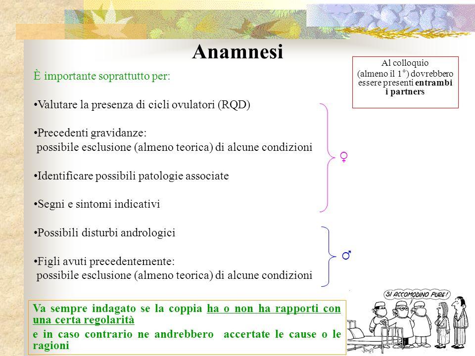 Anamnesi È importante soprattutto per: Valutare la presenza di cicli ovulatori (RQD) Precedenti gravidanze: possibile esclusione (almeno teorica) di a