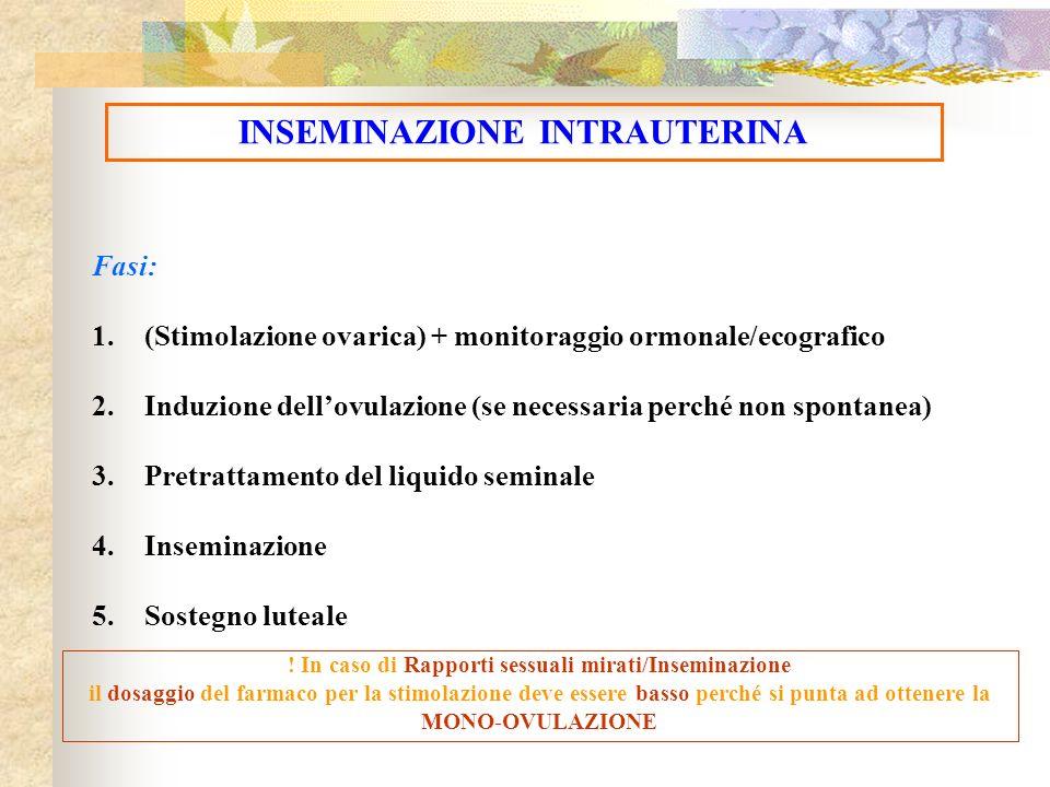 Fasi: 1.(Stimolazione ovarica) + monitoraggio ormonale/ecografico 2.Induzione dellovulazione (se necessaria perché non spontanea) 3.Pretrattamento del