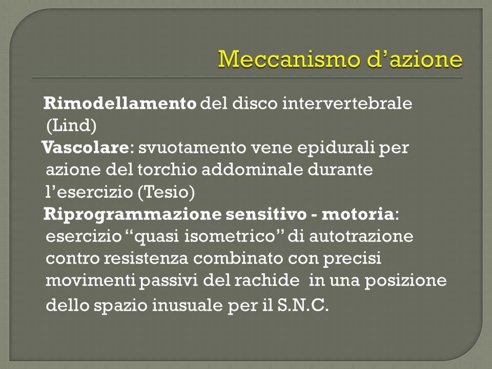 Rimodellamento del disco intervertebrale (Lind) Vascolare: svuotamento vene epidurali per azione del torchio addominale durante lesercizio (Tesio) Rip