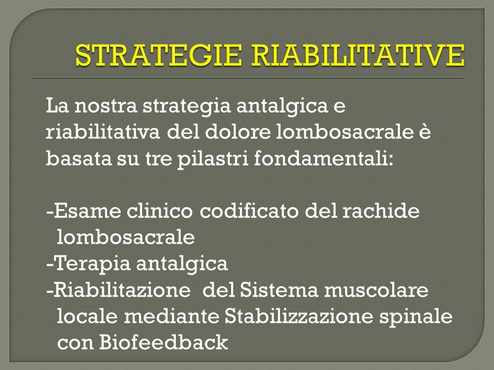 La nostra strategia antalgica e riabilitativa del dolore lombosacrale è basata su tre pilastri fondamentali: -Esame clinico codificato del rachide lom