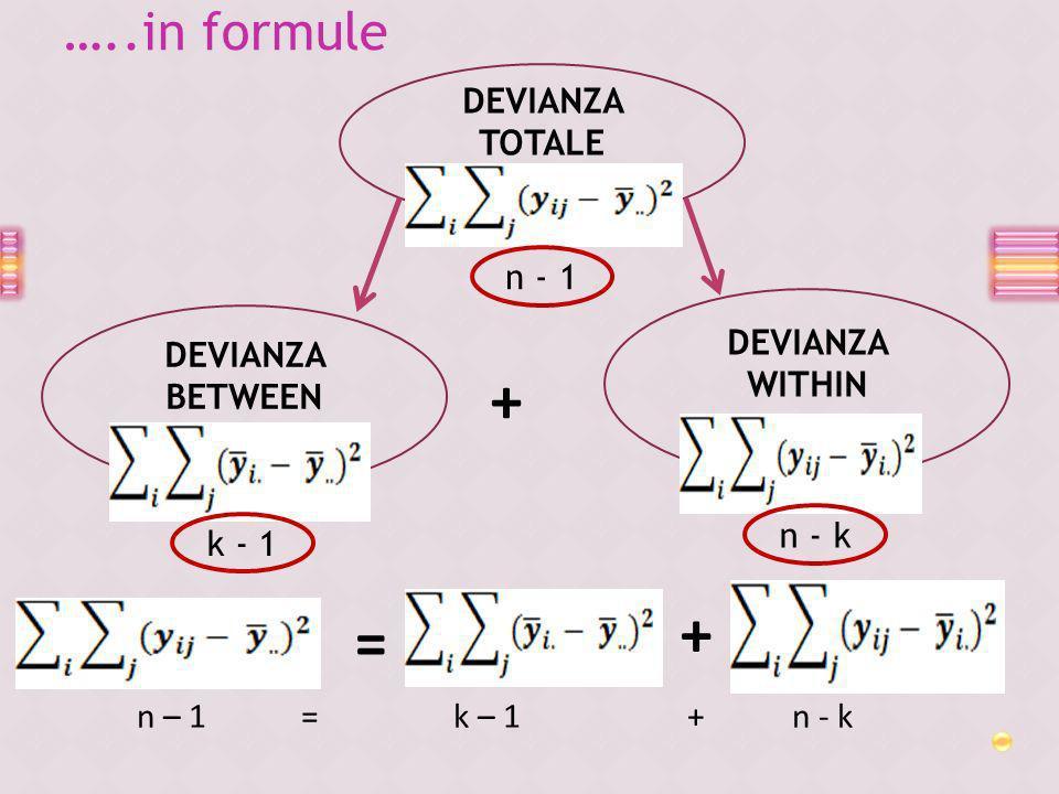 …..in formule DEVIANZA TOTALE DEVIANZA BETWEEN DEVIANZA WITHIN + = + n - 1 k - 1 n - k n – 1 = k – 1 + n - k