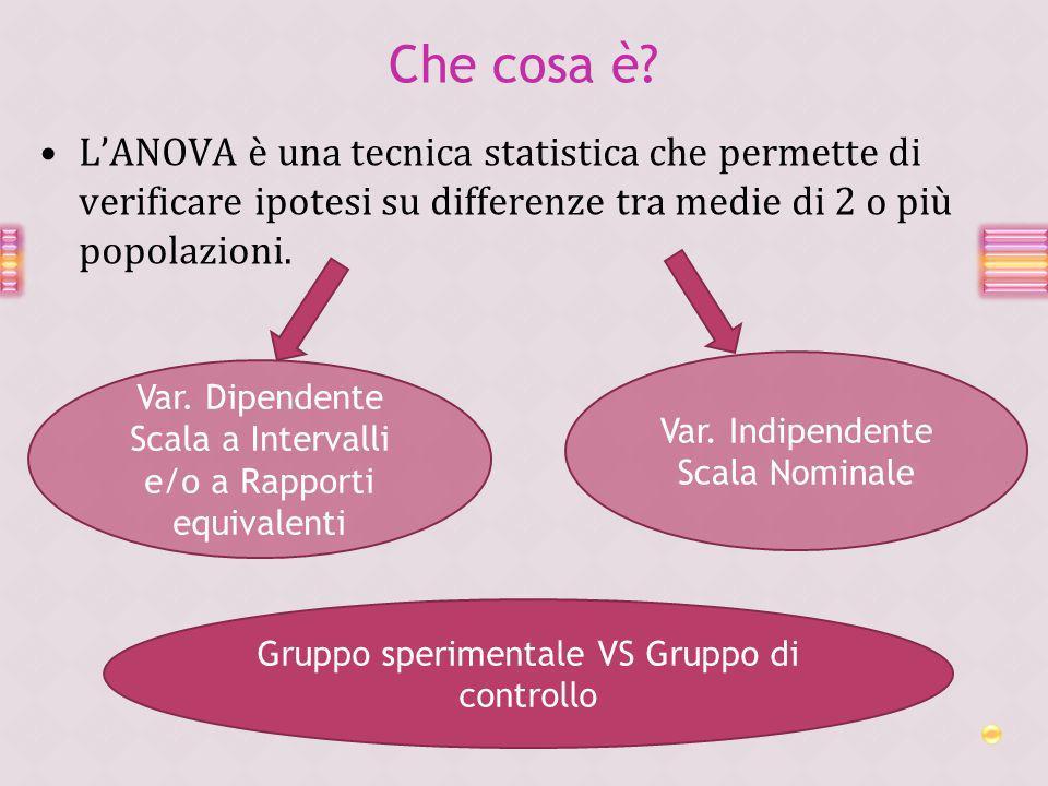 LANOVA è una tecnica statistica che permette di verificare ipotesi su differenze tra medie di 2 o più popolazioni. Che cosa è? Var. Dipendente Scala a