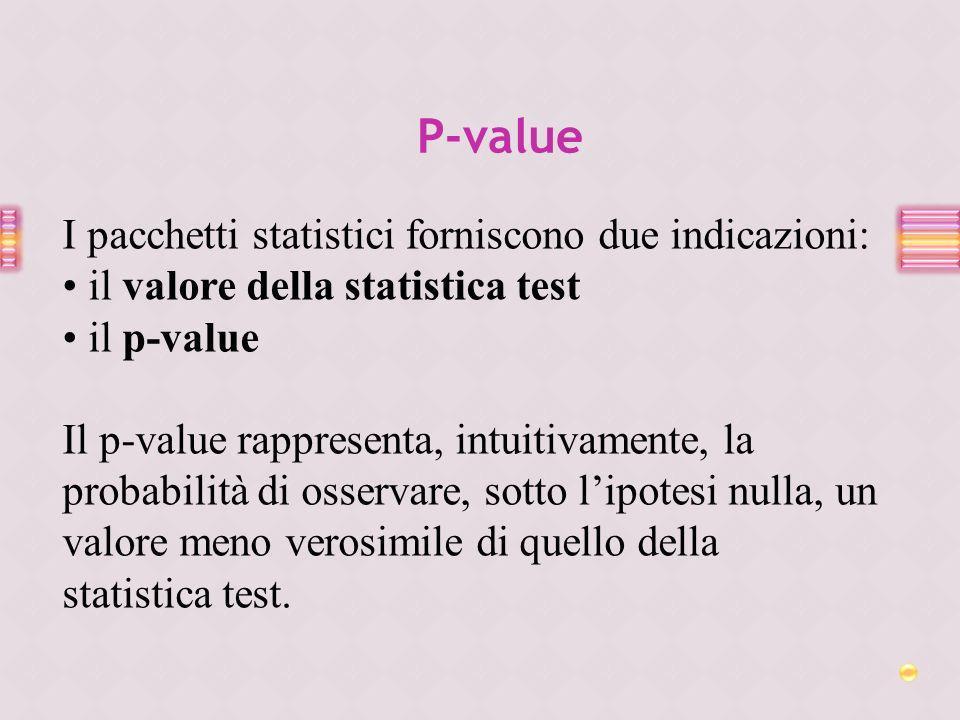 I pacchetti statistici forniscono due indicazioni: il valore della statistica test il p-value Il p-value rappresenta, intuitivamente, la probabilità d