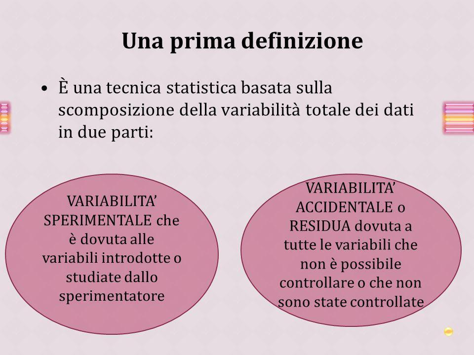 È una tecnica statistica basata sulla scomposizione della variabilità totale dei dati in due parti: Una prima definizione VARIABILITA SPERIMENTALE che