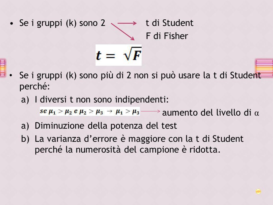 Se i gruppi (k) sono 2 t di Student F di Fisher Se i gruppi (k) sono più di 2 non si può usare la t di Student perché: a)I diversi t non sono indipend