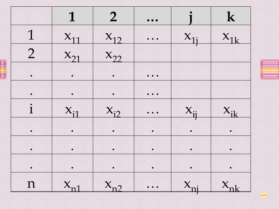 12…jk 1x 11 x 12 …x 1j x 1k 2x 21 x 22...…...… ix i1 x i2 …x ij x ik.................. nx n1 x n2 …x nj x nk