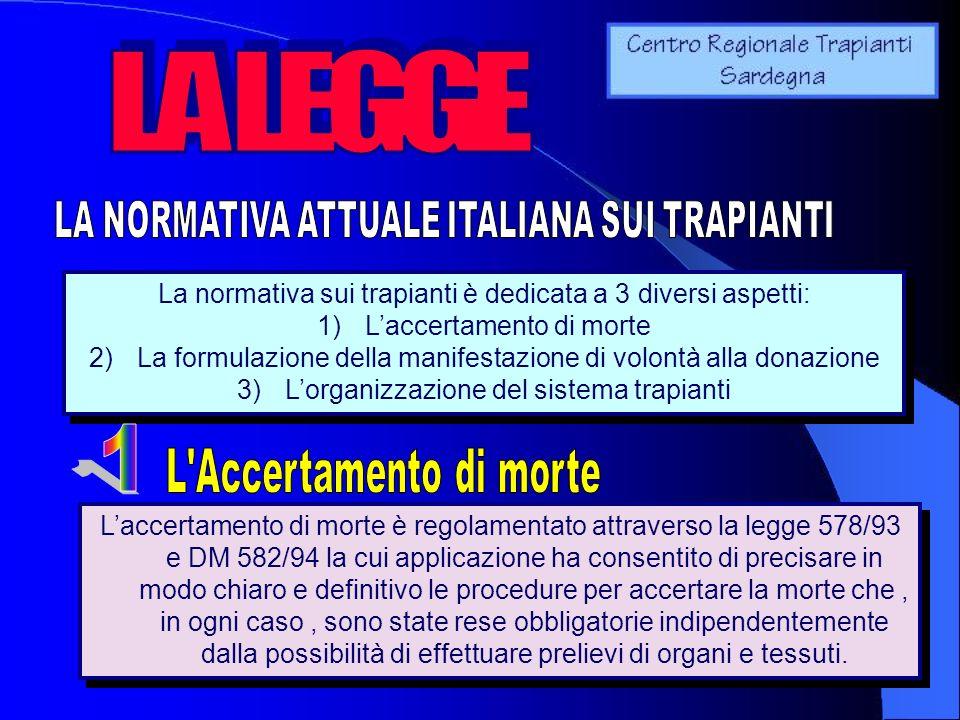 La normativa sui trapianti è dedicata a 3 diversi aspetti: 1)Laccertamento di morte 2)La formulazione della manifestazione di volontà alla donazione 3