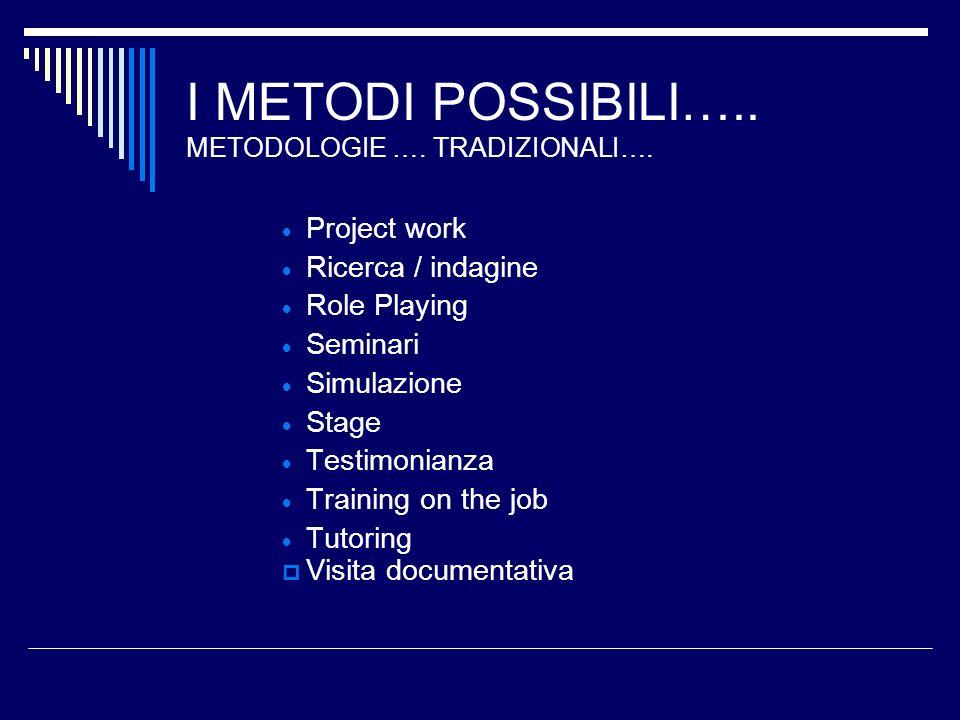 I METODI POSSIBILI….. METODOLOGIE …. TRADIZIONALI…. Project work Ricerca / indagine Role Playing Seminari Simulazione Stage Testimonianza Training on