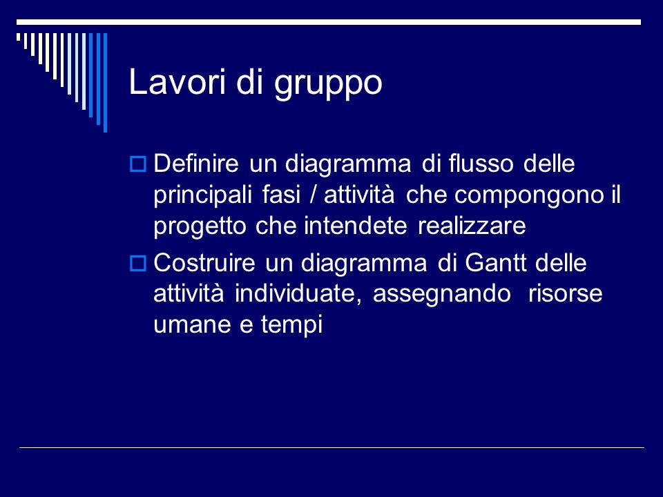 Lavori di gruppo Definire un diagramma di flusso delle principali fasi / attività che compongono il progetto che intendete realizzare Costruire un dia