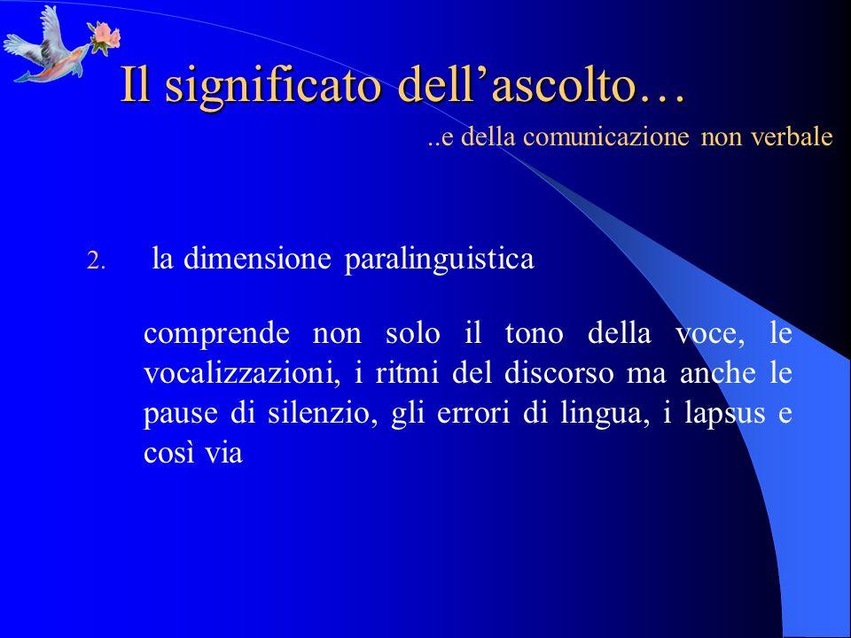 Il significato dellascolto…..e della comunicazione non verbale 2. la dimensione paralinguistica comprende non solo il tono della voce, le vocalizzazio