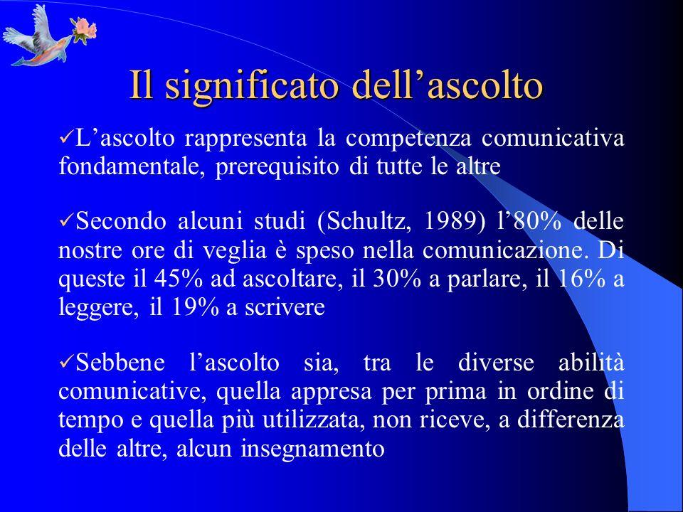 Il significato dellascolto Lascolto rappresenta la competenza comunicativa fondamentale, prerequisito di tutte le altre Secondo alcuni studi (Schultz,