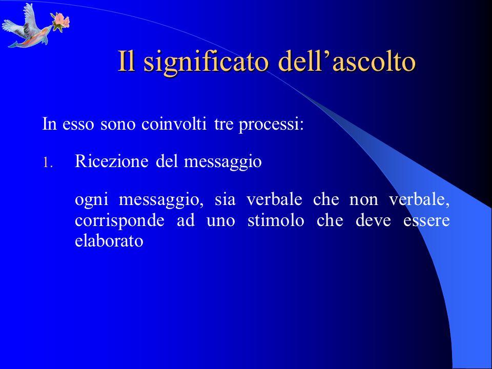 Il significato dellascolto In esso sono coinvolti tre processi: 1. Ricezione del messaggio ogni messaggio, sia verbale che non verbale, corrisponde ad