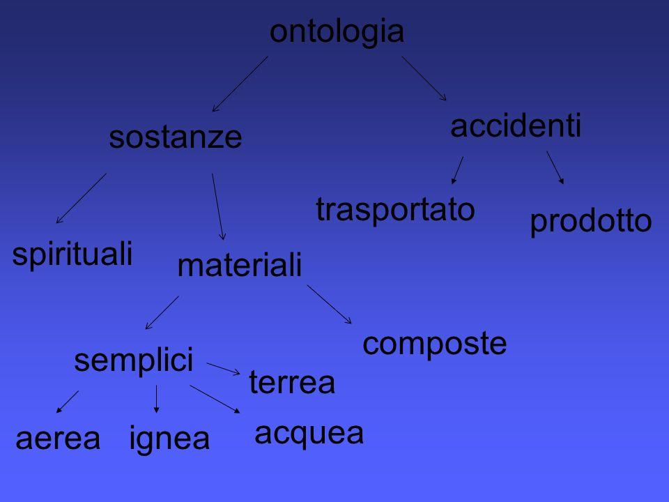 da una tautologia alla filosofia della scienza la scienza è scienza la tautologia come forma ma questa è una tautologia.