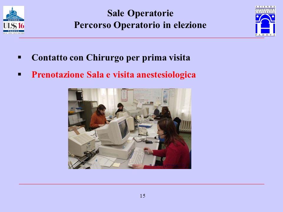 15 Sale Operatorie Percorso Operatorio in elezione Contatto con Chirurgo per prima visita Prenotazione Sala e visita anestesiologica