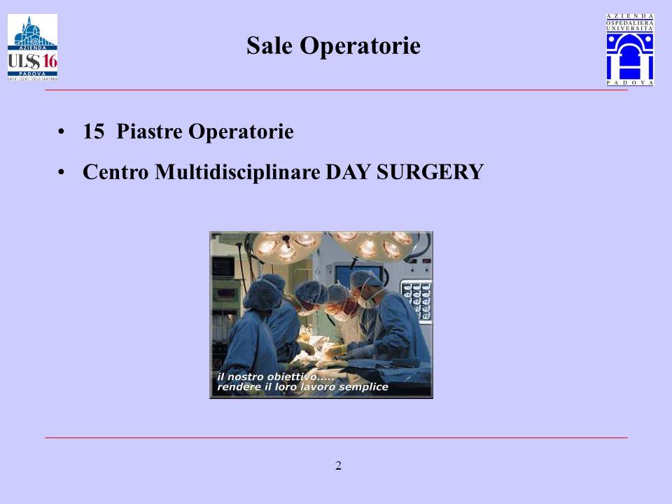 2 15 Piastre Operatorie Centro Multidisciplinare DAY SURGERY Sale Operatorie
