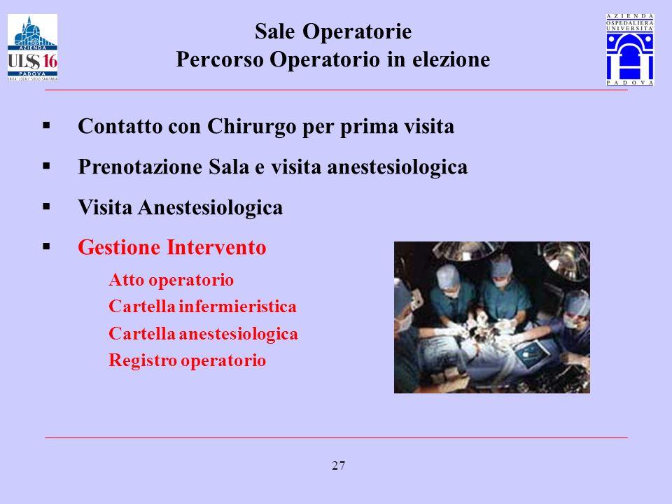 27 Sale Operatorie Percorso Operatorio in elezione Contatto con Chirurgo per prima visita Prenotazione Sala e visita anestesiologica Visita Anestesiol