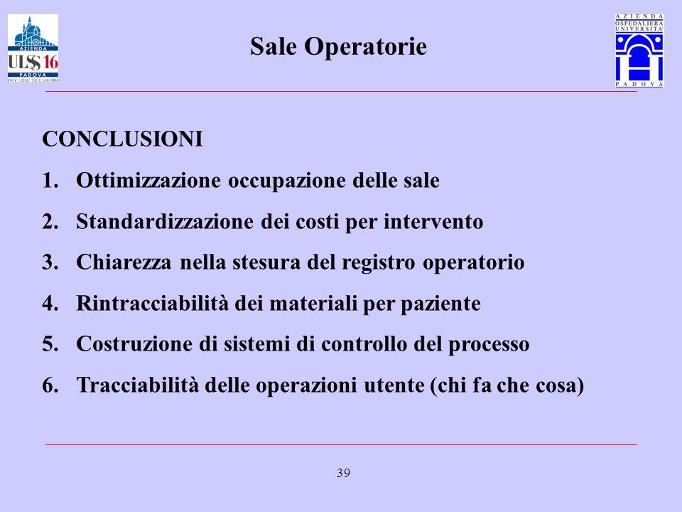 39 Sale Operatorie CONCLUSIONI 1.Ottimizzazione occupazione delle sale 2.Standardizzazione dei costi per intervento 3.Chiarezza nella stesura del regi