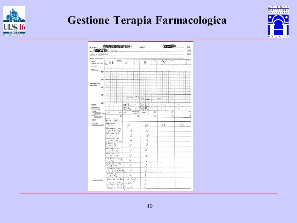 40 Gestione Terapia Farmacologica