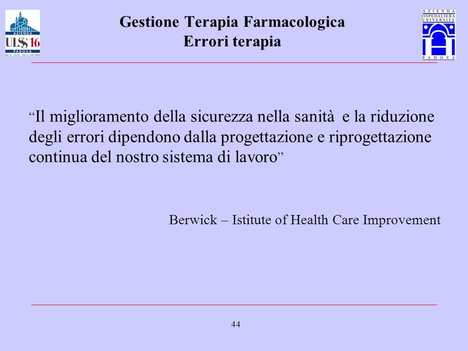 44 Gestione Terapia Farmacologica Errori terapia Il miglioramento della sicurezza nella sanità e la riduzione degli errori dipendono dalla progettazio