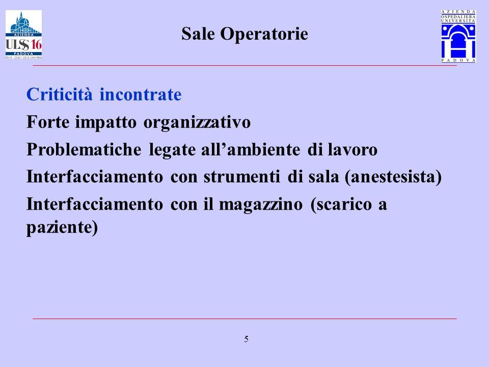 5 Sale Operatorie Criticità incontrate Forte impatto organizzativo Problematiche legate allambiente di lavoro Interfacciamento con strumenti di sala (