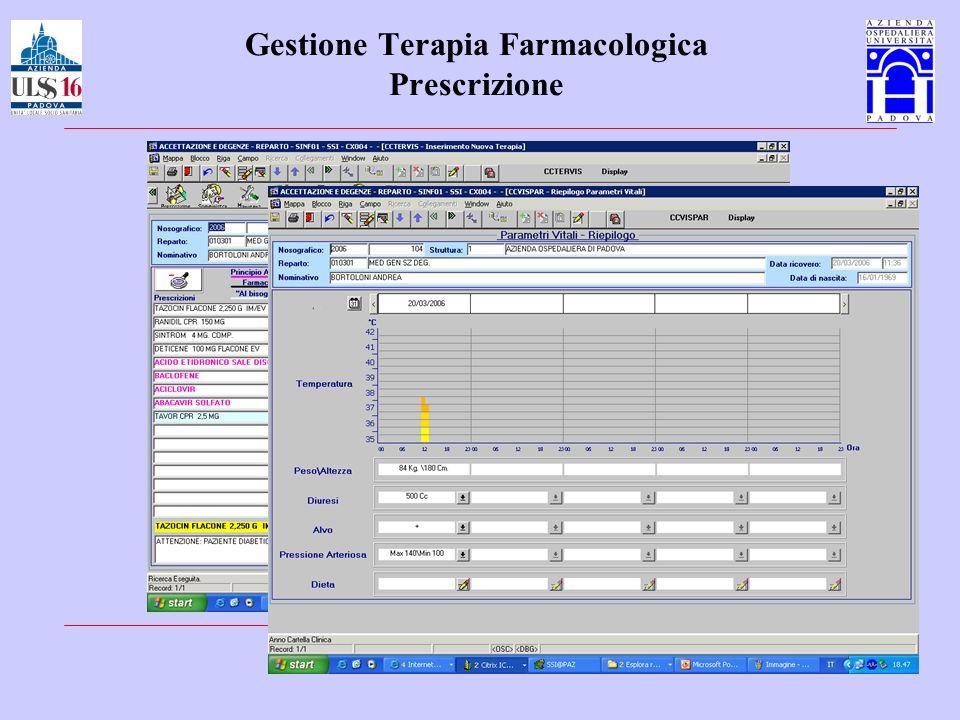 51 Gestione Terapia Farmacologica Prescrizione