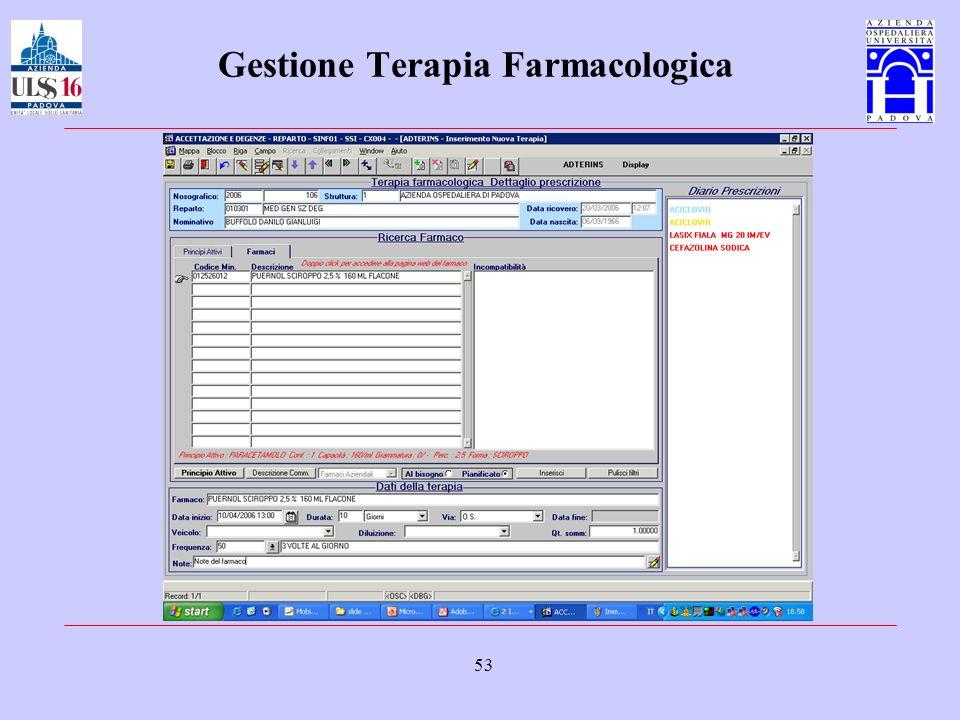 53 Gestione Terapia Farmacologica
