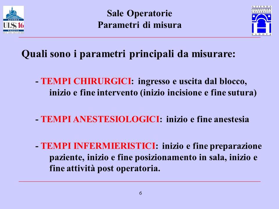 6 Sale Operatorie Parametri di misura Quali sono i parametri principali da misurare: - TEMPI CHIRURGICI: ingresso e uscita dal blocco, inizio e fine i