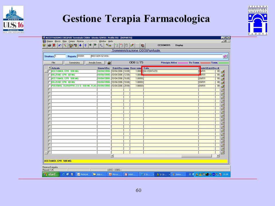 60 Gestione Terapia Farmacologica