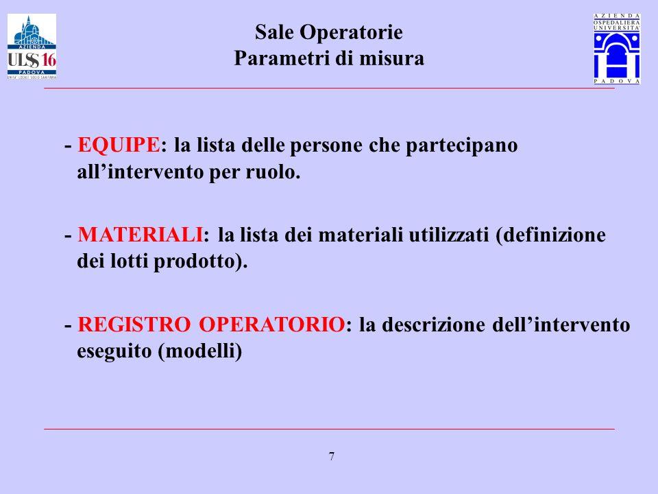 8 Sale Operatorie Percorso Operatorio in elezione Contatto con Chirurgo per prima visita