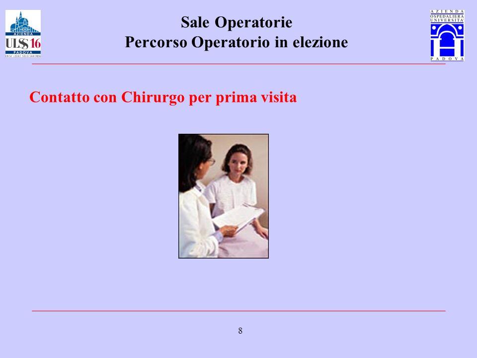 9 Sale Operatorie Visita Ambulatoriale